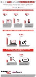 AsiaRooms_infographic